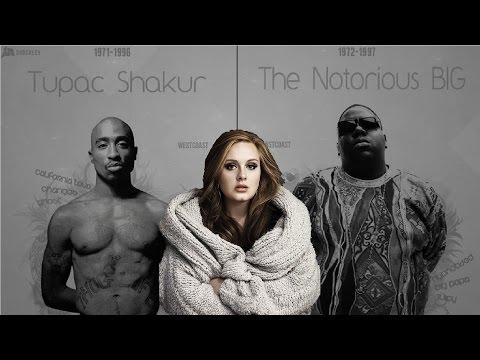 Adele - Hello Feat Biggie Smalls & 2Pac (2018)